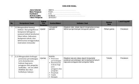 Soal Dan Jawaban Agama Islam Kelas 12 Semester 2