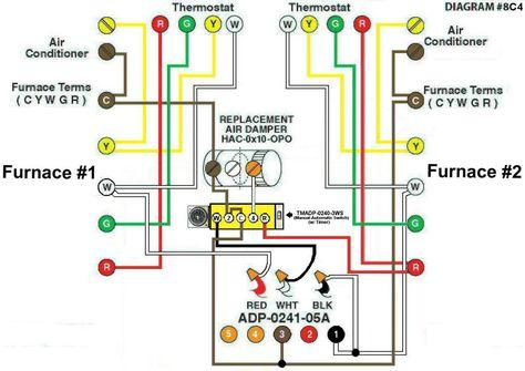 Pinterest - India on hvac blower motor wiring diagram, old gas furnace wiring diagram, furnace thermostat wiring diagram,