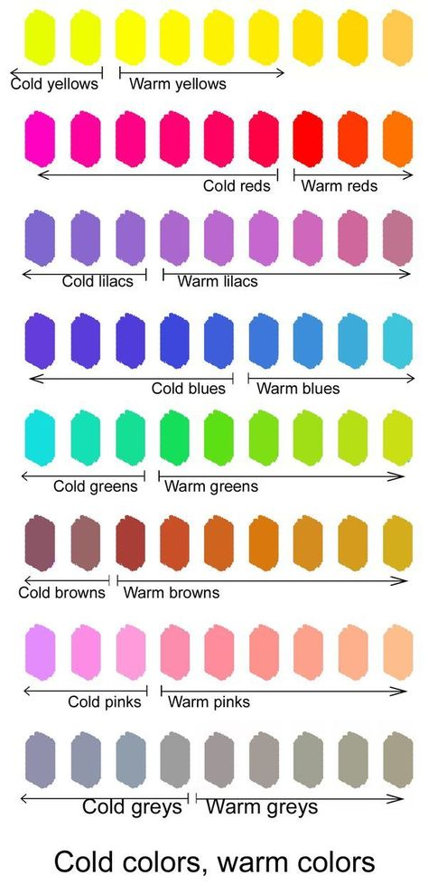 Cold Colors And Warm Colors Color Charts Warme Farben Farben