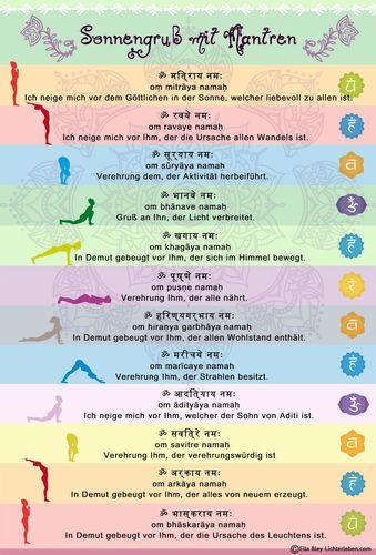 Chakren Harmonisieren Und Klaren Mit Bija Mantras Und Mudras Eine