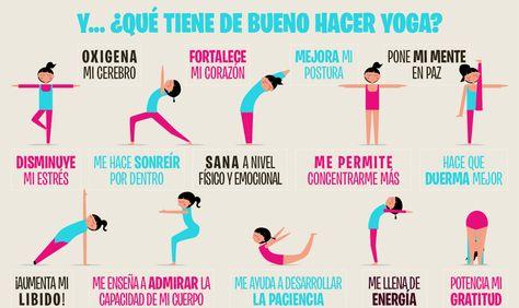 La yoga te hace adelgazar en