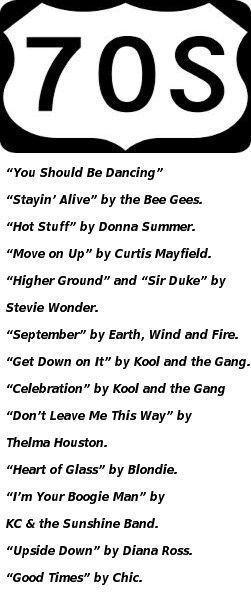 70 S Playlist 70s Playlist 70s Playlist Playlist70s In 2020