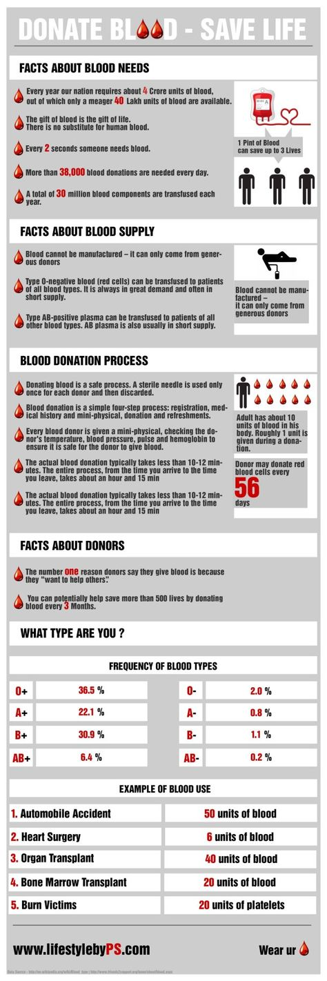 Donate Blood – Save Life! January is National Blood Donor Month http://www.redcross.org/news/article/Red-Cross-Celebrates-National-Blood-Donor-Month
