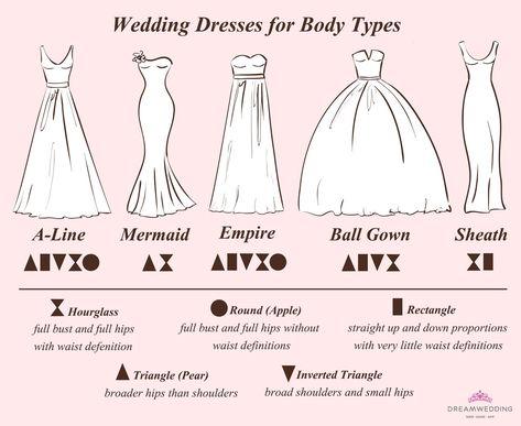 Wedding dress silhouette guide body type