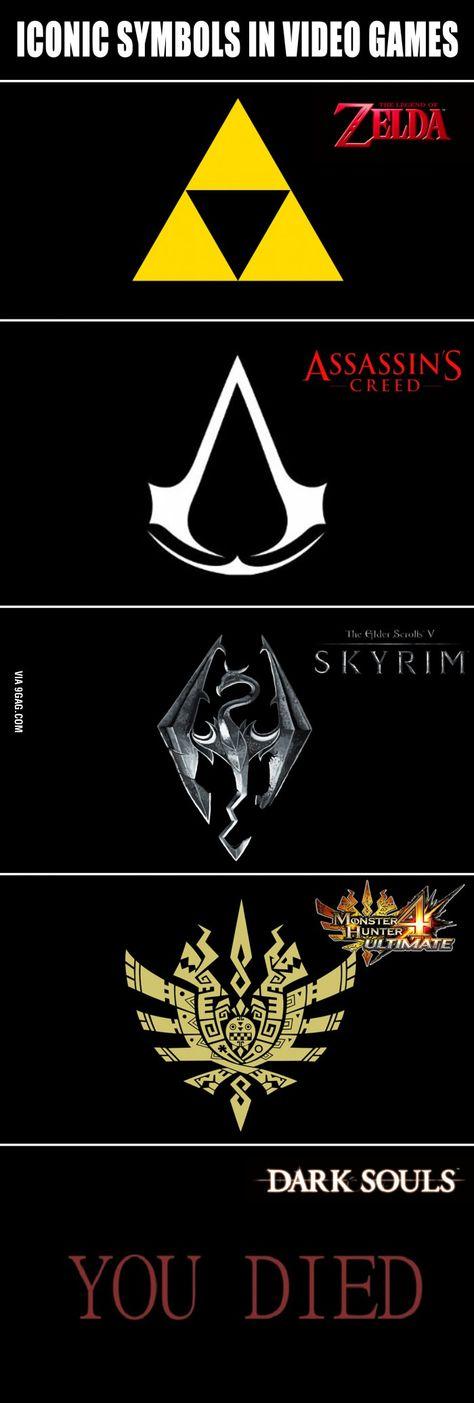 Iconic video game symbols