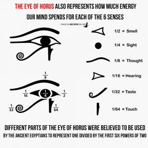 The Eye of Ra est souvent synonyme de l'œil d'Horus. Le Wedjat (ou Oudjat/Udjat, ce qui signifie un « Ensemble ») est un puissant symbole de protection de l'Égypte antique, représentant « l'œil du dieu faucon », Horus.