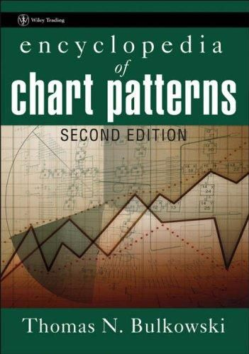 Pdf Download Encyclopedia Of Chart Patterns 2nd Edition Wiley