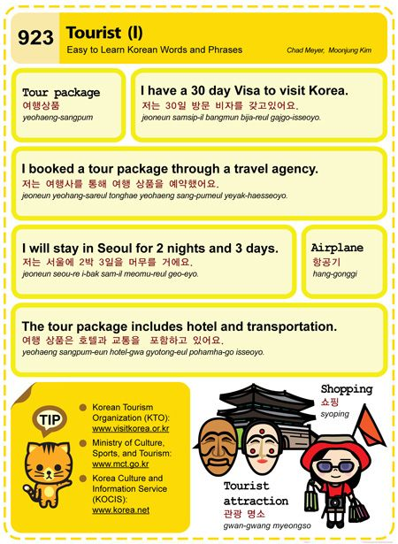 923 Tourist I Learn Korean Korean Words Learn Korea