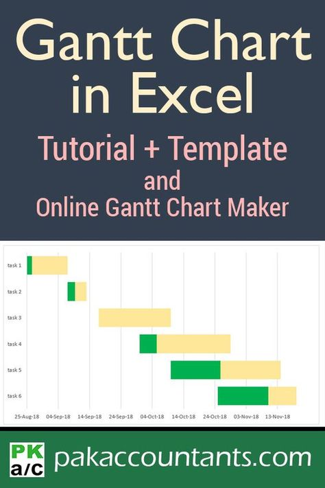 Gantt Chart in Excel – How To + Free Template + Online Gantt Chart Creator Free Excel tutorial, tips, tricks and techniques. Download free templates, dashboards and formula core book