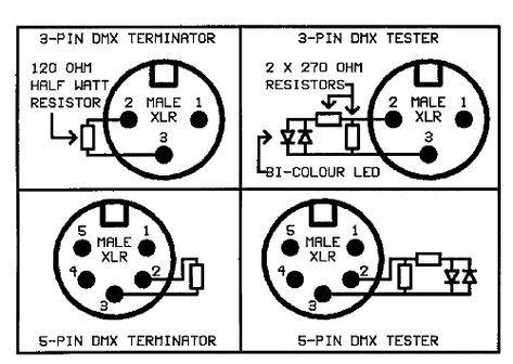 Dmx Terminator And Tester With Images Dmx Dmx Lighting Tester