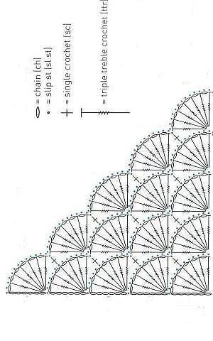 Scialle Uncinetto Crochet Triangle Scarf Crochet Shawl Diagram Shawl Crochet Pattern