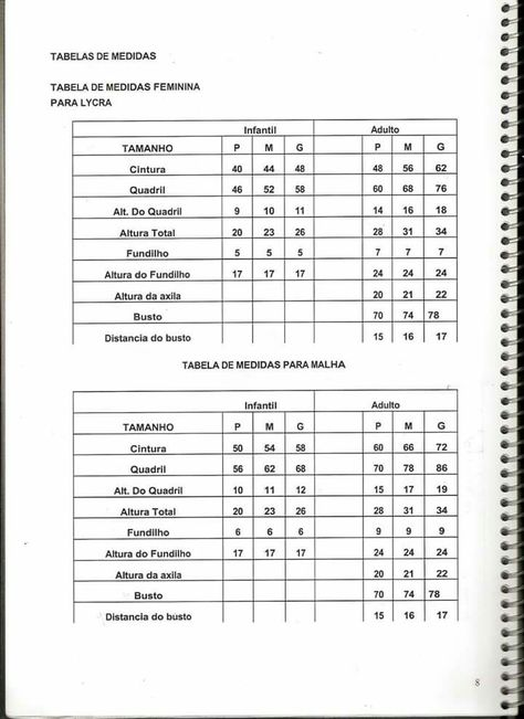 Pelli-Robson \ ETDRS Score Sheet \ Instructions Pelli-Robson - baseball scoresheet