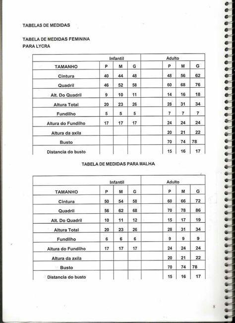 Pelli-Robson \ ETDRS Score Sheet \ Instructions Pelli-Robson - baseball scoresheet