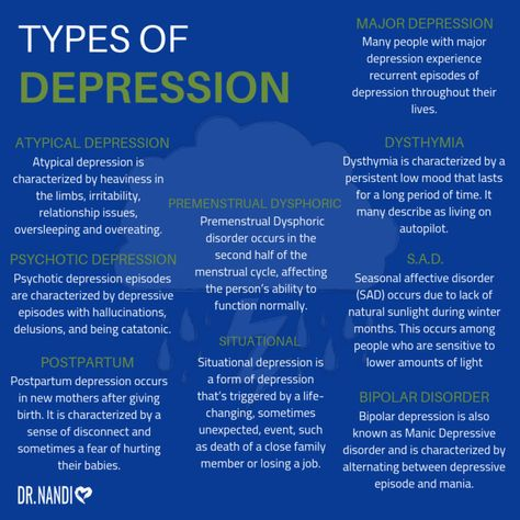 eling sad and blue. Depression is a mental health condition that affects a significant percentage of the population. WHAT IS DEPRESSION? Depression a mood disorder classified inThe Diagnostic and Statistical Manual of Mental Disorders-V (DSM-V). Along with anxiety disorder, it is one of the most prevalent mental health issues affecting a significant percentage of our population. About 16.1 million people in the US alone have had at least one major depressive episode. During a two week study,