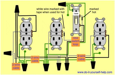 switch added to control an existing receptacle | Outlet wiring, Installing  electrical outlet, Wall outletsPinterest