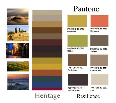 Image Result For Tuscan Color Wheel Colour
