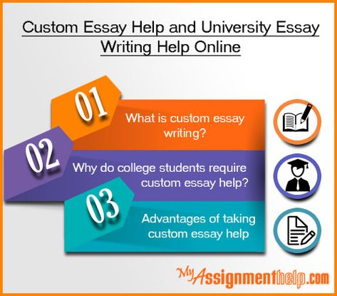article review proofreading site usa Нет комментариев
