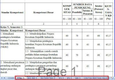 Kkm Kurikulum 2013 Smp Mts Kelas 7 8 9 Format Excel Kurikulum Sekolah Aplikasi