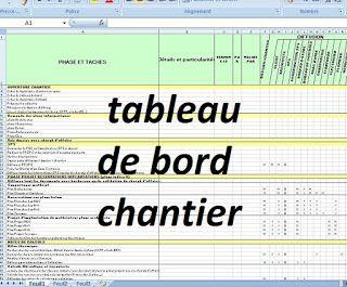 Exemple De Tableau De Bord Chantier Genie Civil Tableau De Bord Chantier Planning Chantier