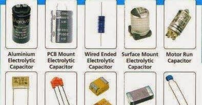 Different Types Of Capacitor Electrical Engineering Pics Capacitor Wind Turbine Energy Different Types
