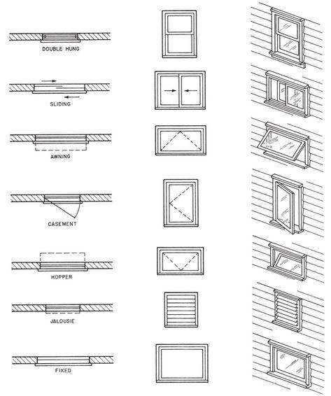 Architecture Symbols, Interior Architecture Drawing, Architecture Blueprints, Architecture Drawing Sketchbooks, Architecture Concept Drawings, Interior Design Sketches, Architecture Plan, The Plan, How To Plan