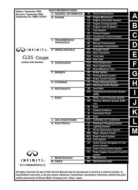 Infiniti G35 Coupe Model V35 Series 2005 Service Manual