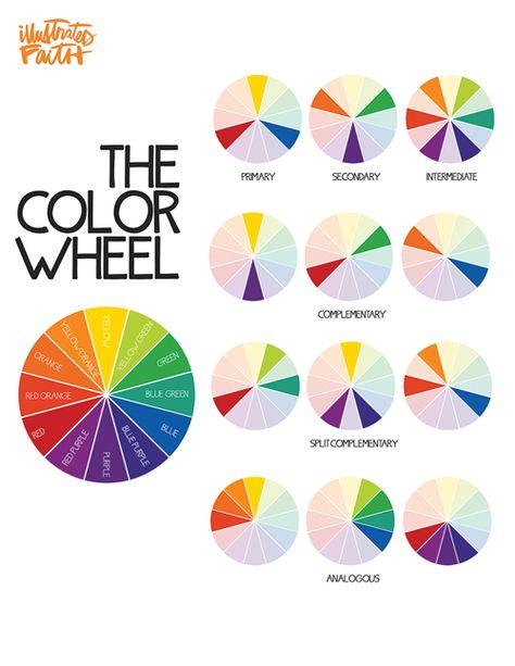 Joseph's Dream and Color Wheel Tutorial - Illustrated Faith