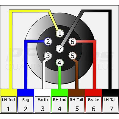 ford transit custo towbar wiring diagram