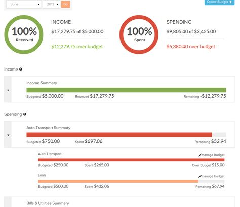 Power Wallet Review Budgeting Software For Everyone - proforma payslip