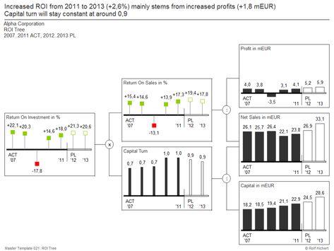 Report Prototypes Profit \ Loss Statement (P\L) Template excl - profit loss statement template
