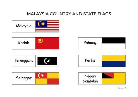 photo about Printable State Flags referred to as MALAYSIAN FLAG + Nation FLAGS Flags.furthermore Flag
