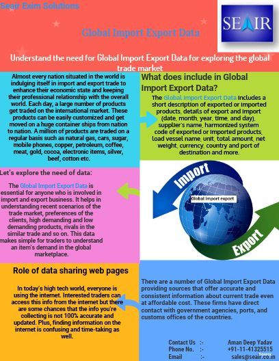 There are a number of #Global_Import_Export_Data providing