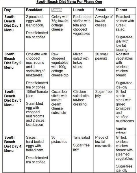 diet menu in mail