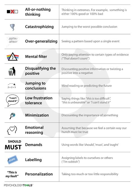 A free self-help guide to your thoughts and learning to manage them with cognitive behavioral therapy (CBT) strategies. Psychology Terms, Motivation Psychology, Behavioral Psychology, Cognitive Behavioral Therapy, Schools Of Psychology, Emotion Psychology, Psychology Resources, Cognitive Psychology, Counseling Psychology