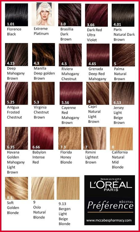 Top Loreal Hair Color Catalog Pics Of Hair Color Ideas #LOrealAgePerfectHairColo