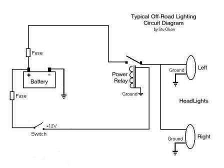 18 Auxiliary Light Wiring Diagram Wiringde Net In 2021 Automotive Electrical Electrical Wiring Diagram Cool Jeeps
