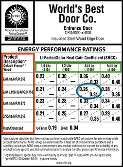 Energy Efficiency Rating Label For Doors From The National Fenestration Rating Council Fenestration Solar Heat Gain Doors