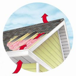Best Atlas Quality Roofing Systems Roofing Basics Roofing 400 x 300
