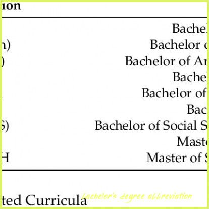 Everything You Need To Know About Bachelors Degree Abbreviation Bachelors Degree Abbreviation Bachelors Degree Science Degree Engineering Degrees