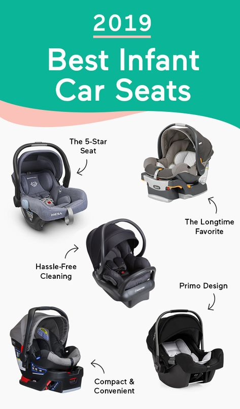 baby registry Babylist is the baby registry that lets you add any item from any store including the best infant car seats for safety. Neutral options for newborns with great head support and picks for easy installation, too. Baby On The Way, Our Baby, Baby Boy, Baby Necessities, Baby Essentials, Baby Planning, Baby List, Everything Baby, Baby Needs