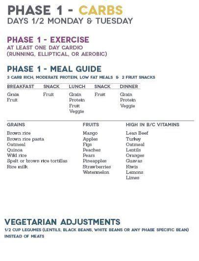metabolic balance diet plan