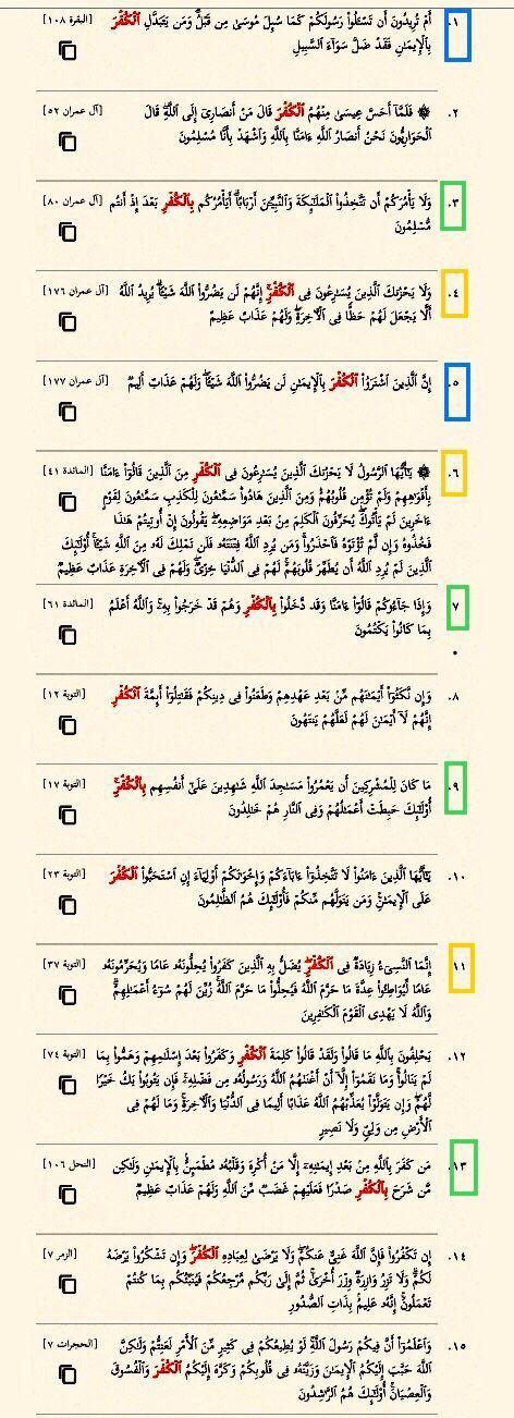 الكفر خمس عشرة مرة في القرآن أربع مرات بزيادة الباء بالكفر ثلاث مرات في الكفر مرتان الكفر بالإيمان للكفر وحيدة هم للكفر يومئذ أقرب منهم