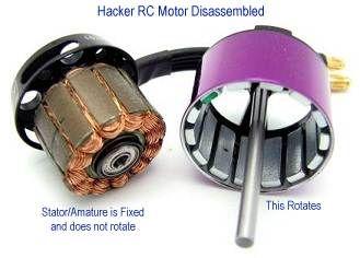Brushless Motors Motor Rc Motors Binoculars
