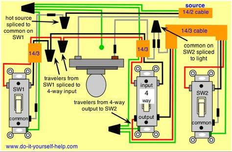 f93573ee6d0a7a953d8c88b4bfa89272 junction boxes electrical work wiring diagram for two switches to control one receptacle wiring wiring diagram 4 way switch light in middle at aneh.co