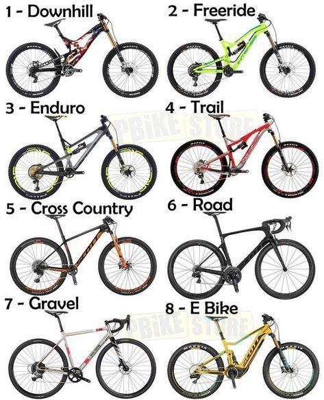 Mountain Bike Buyers Guide Mtb Bike Mountain Mountain Biking