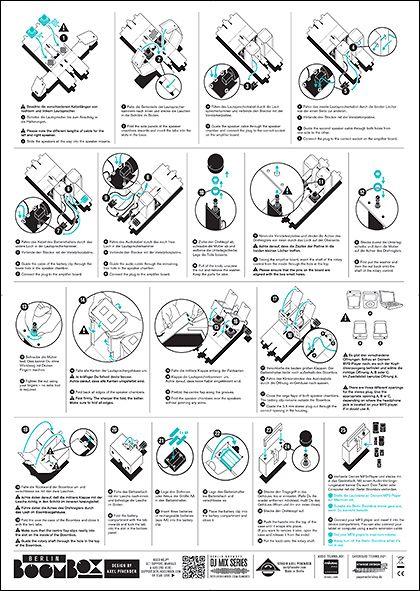Pin oleh Blond Arthemis di Instruction manual Pinterest - instruction manual