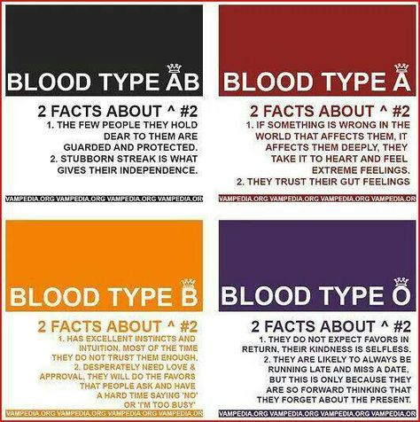 Blood personality type negative o Can rh