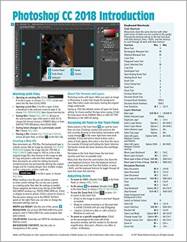 Download Pdf Adobe Photoshop Cc 2018 Introduction Quick Reference Guide 4page Cheat Sheet Of Instructions Tips Shortcuts Photoshop Dummies Book Cheat Sheets
