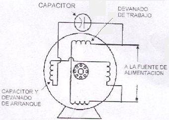 95 Ideas De Combinación De Motores Motores Esquemas Electricos Electricidad