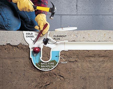 How To Unclog A Drain In 2020 Unclog Drain Floor Drains Diy Plumbing
